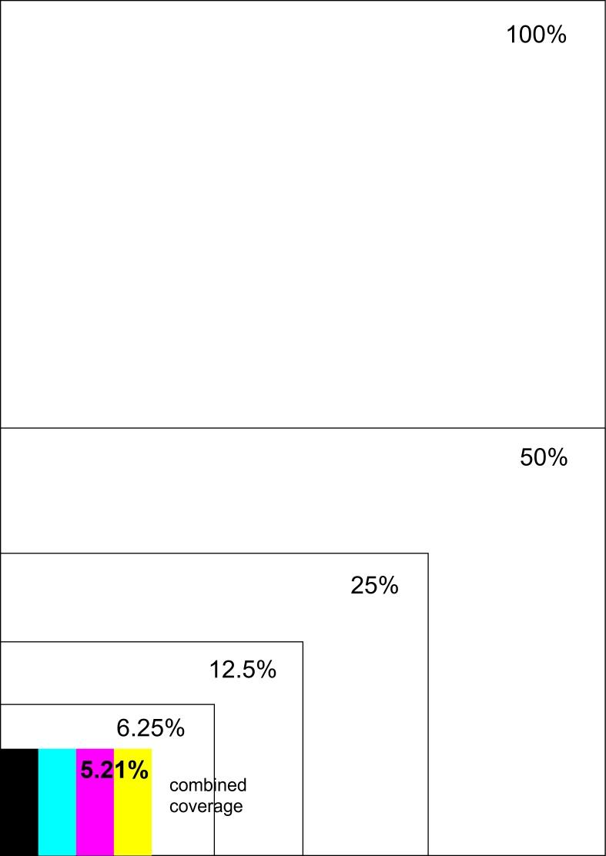 5% Toner Coverage Example